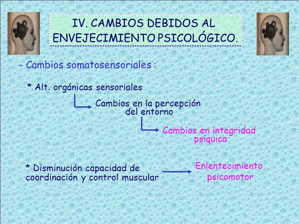 IV. CAMBIOS DEBIDOS AL ENVEJECIMIENTO PSICOLÓGICO. - Cambios somatosensoriales : * Alt. orgánicas sensoriales Cambios en la percepción del entorno Cam