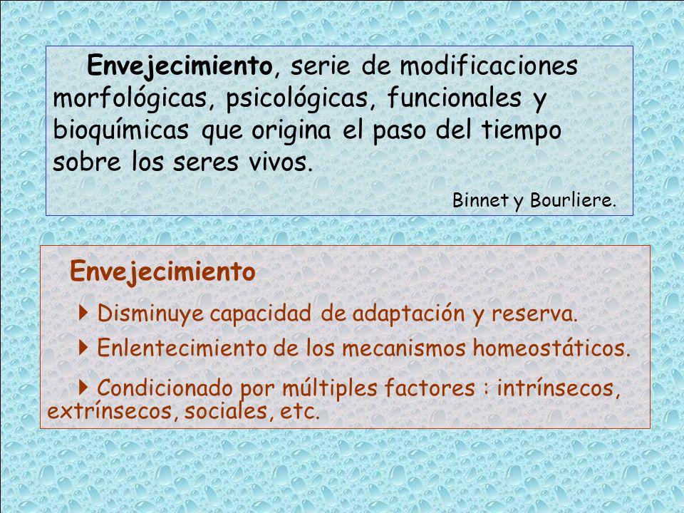 Envejecimiento, serie de modificaciones morfológicas, psicológicas, funcionales y bioquímicas que origina el paso del tiempo sobre los seres vivos. Bi