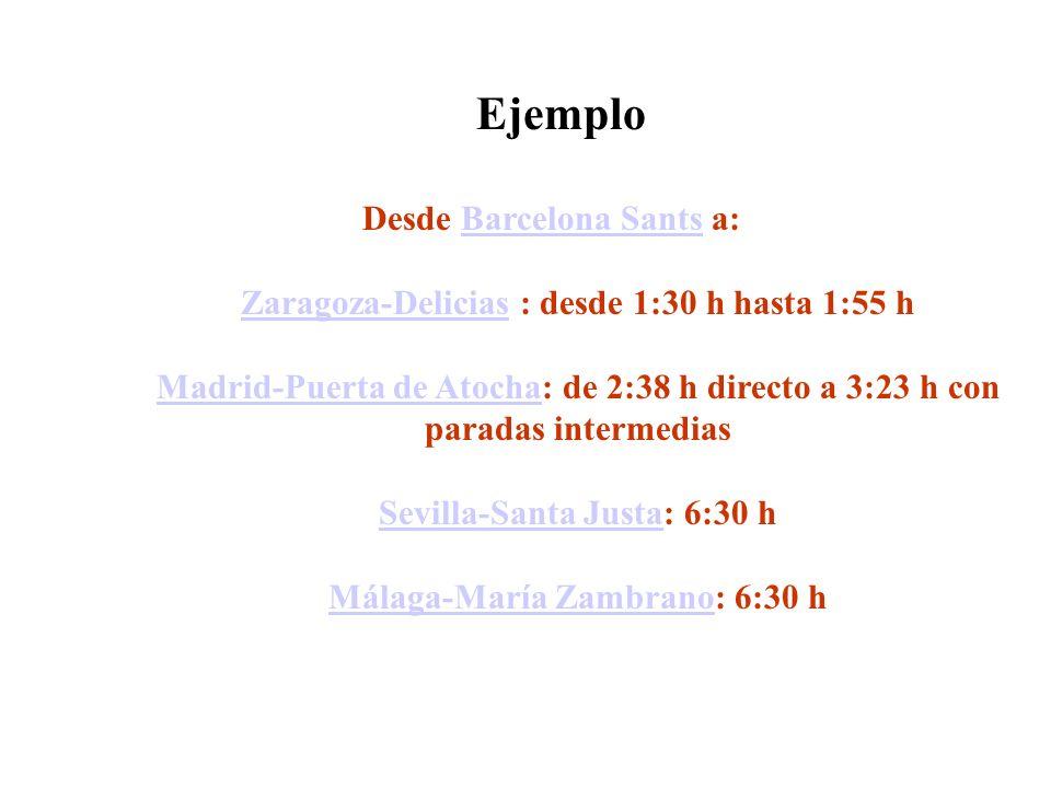 Ejemplo Desde Barcelona Sants a:Barcelona Sants Zaragoza-DeliciasZaragoza-Delicias : desde 1:30 h hasta 1:55 h Madrid-Puerta de AtochaMadrid-Puerta de