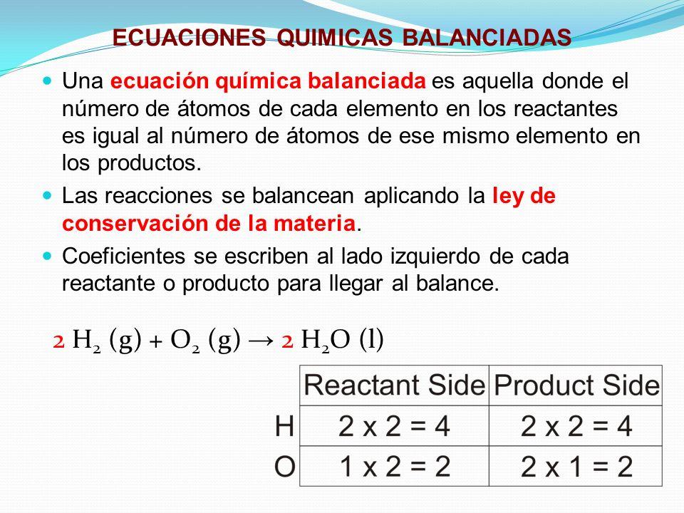 EJEMPLOS DE ECUACIONES SIN BALANCEAR Y BALANCEADAS Metano, CH 4, es el ingrediente principal en el gas natural.