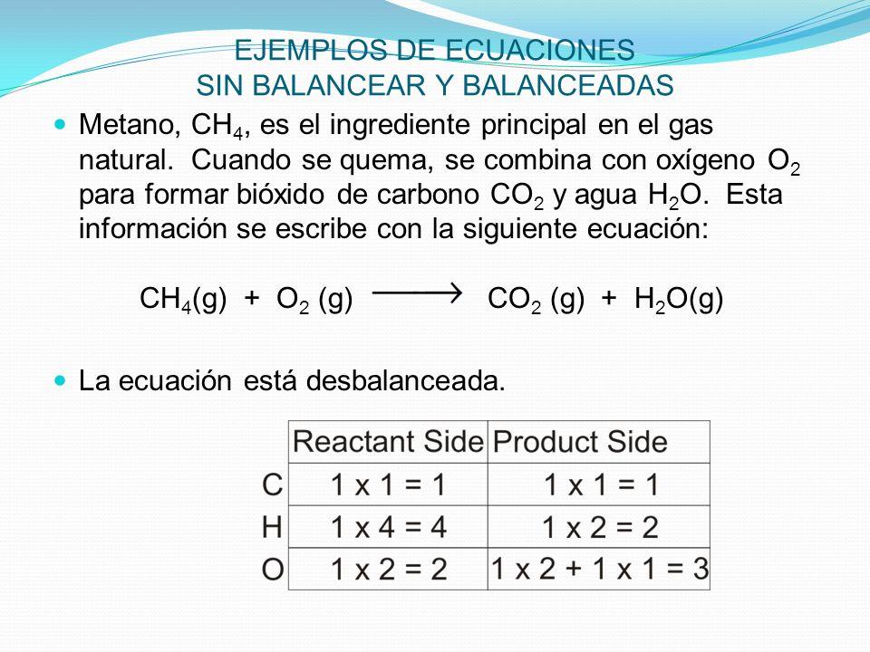 EJEMPLOS DE ECUACIONES SIN BALANCEAR Y BALANCEADAS La ecuación se balancea insertando coeficientes al lado izquierdo de cada reactante y producto.
