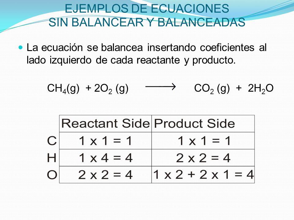ENERGIA Y REACCIONES Reacciones químicas que liberan energía como parte del producto se llaman reacciones exotérmicas.