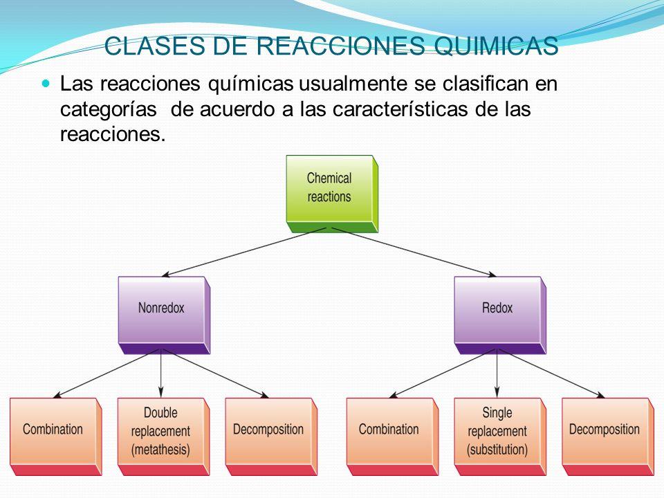REDOX REACTIONS La palabra redox es una combinación de dos palabras, reducción y oxidación.