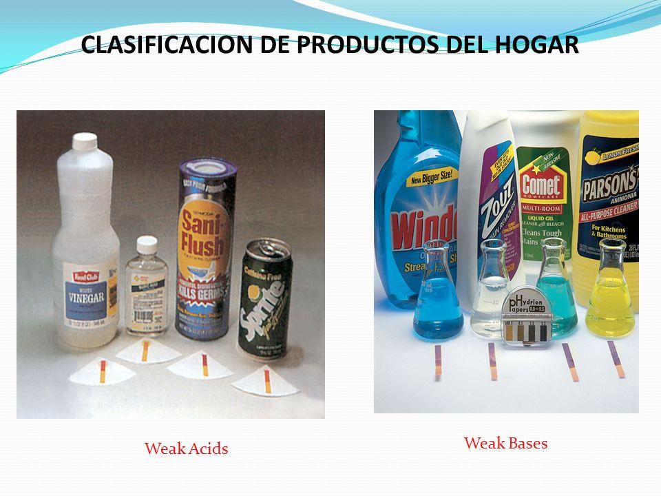 CLASIFICACION DE PRODUCTOS DEL HOGAR Weak Bases Weak Acids