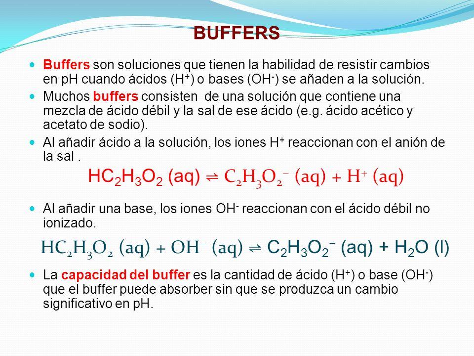 BUFFERS Buffers son soluciones que tienen la habilidad de resistir cambios en pH cuando ácidos (H + ) o bases (OH - ) se añaden a la solución. Muchos