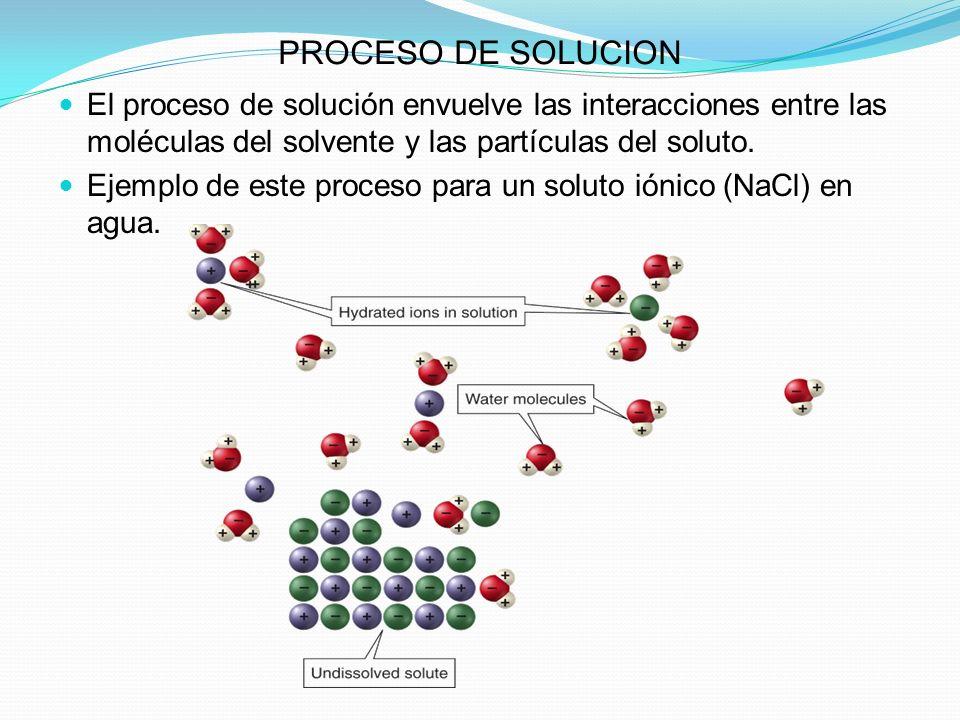 PROCESO DE SOLUCION El proceso de solución envuelve las interacciones entre las moléculas del solvente y las partículas del soluto.