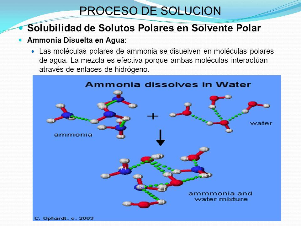 Solubilidad de Solutos Polares en Solvente Polar Ammonia Disuelta en Agua: Las moléculas polares de ammonia se disuelven en moléculas polares de agua.