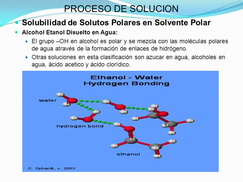 PROCESO DE SOLUCION Solubilidad de Solutos Polares en Solvente Polar Alcohol Etanol Disuelto en Agua: El grupo –OH en alcohol es polar y se mezcla con las moléculas polares de agua através de la formación de enlaces de hidrógeno.