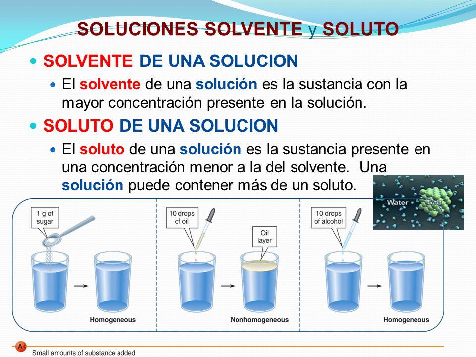 ESTADOS FISICOS DE SOLUCIONES El estado físico de una solución (sólido, líquido, gas) es usualmente igual as del estado físico del solvente.
