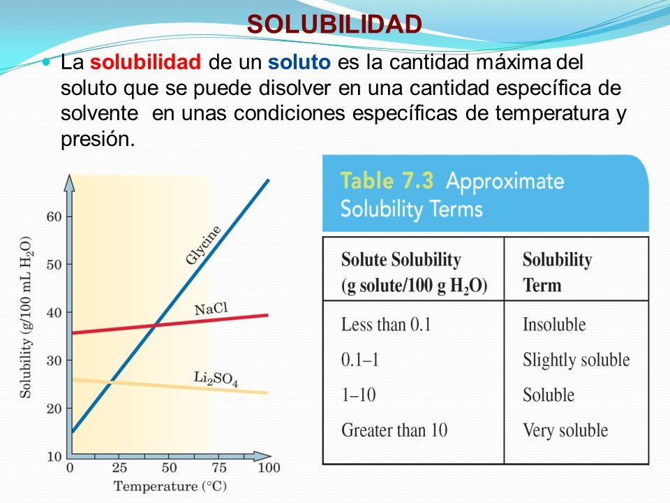 SOLUBILIDAD La solubilidad de un soluto es la cantidad máxima del soluto que se puede disolver en una cantidad específica de solvente en unas condiciones específicas de temperatura y presión.