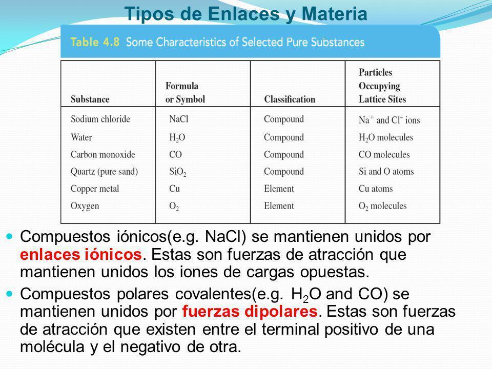 Tipos de Enlaces y Materia Compuestos iónicos(e.g. NaCl) se mantienen unidos por enlaces iónicos. Estas son fuerzas de atracción que mantienen unidos