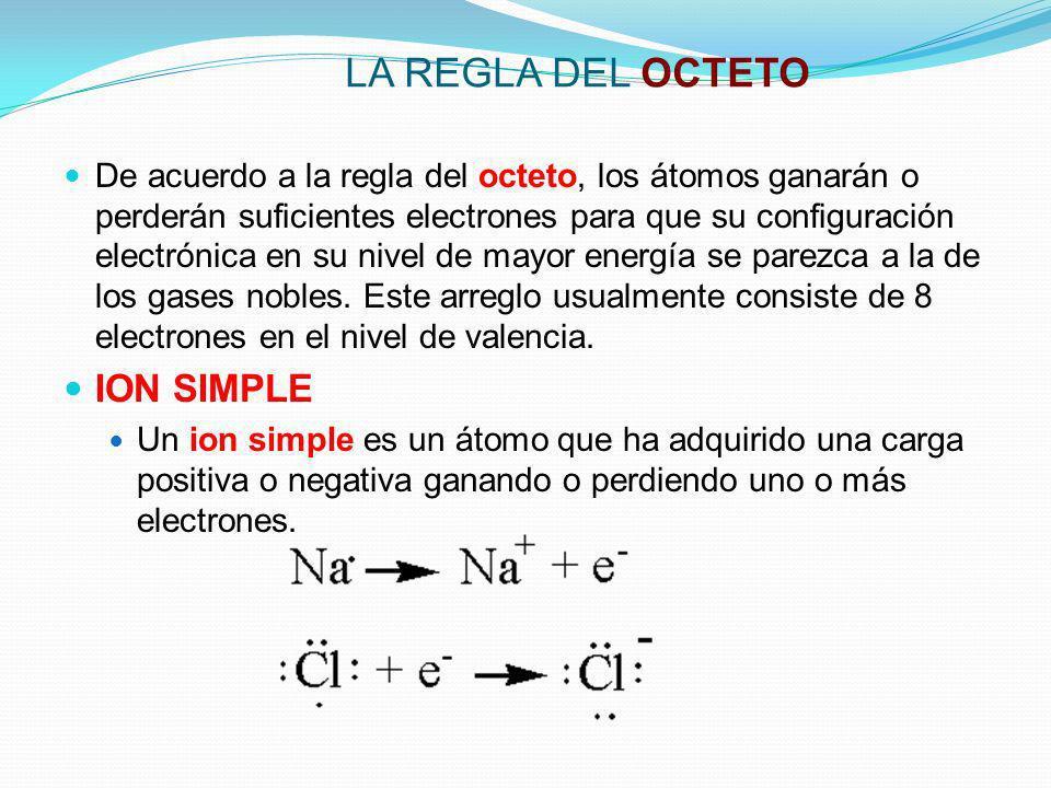 LA REGLA DEL OCTETO De acuerdo a la regla del octeto, los átomos ganarán o perderán suficientes electrones para que su configuración electrónica en su