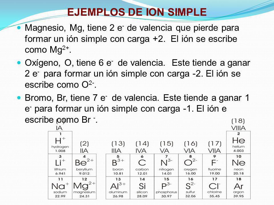 EJEMPLOS DE ION SIMPLE Magnesio, Mg, tiene 2 e - de valencia que pierde para formar un ión simple con carga +2. El ión se escribe como Mg 2+. Oxígeno,