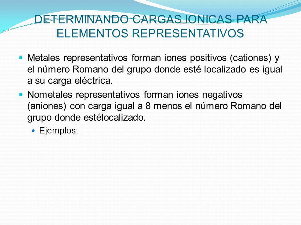 DETERMINANDO CARGAS IONICAS PARA ELEMENTOS REPRESENTATIVOS Metales representativos forman iones positivos (cationes) y el número Romano del grupo dond