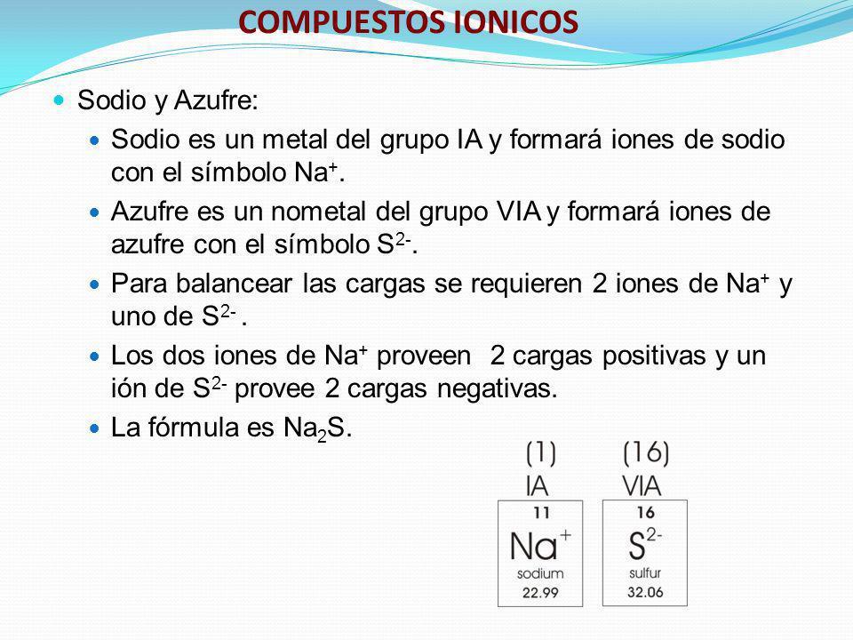 COMPUESTOS IONICOS Sodio y Azufre: Sodio es un metal del grupo IA y formará iones de sodio con el símbolo Na +. Azufre es un nometal del grupo VIA y f