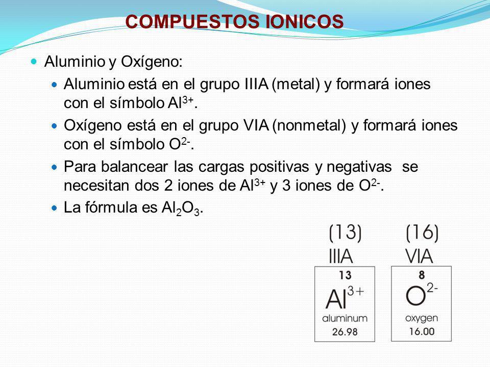 COMPUESTOS IONICOS Aluminio y Oxígeno: Aluminio está en el grupo IIIA (metal) y formará iones con el símbolo Al 3+. Oxígeno está en el grupo VIA (nonm