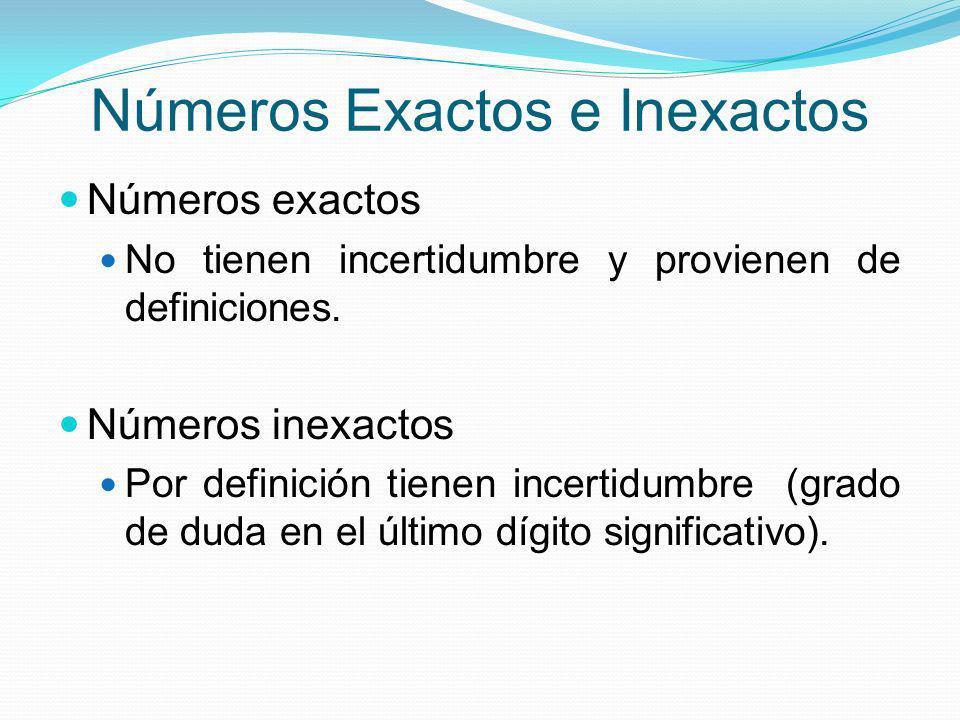 Números Exactos e Inexactos Números exactos No tienen incertidumbre y provienen de definiciones. Números inexactos Por definición tienen incertidumbre