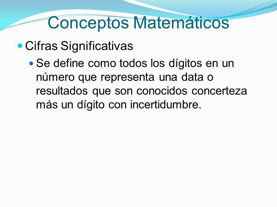 Conceptos Matemáticos Cifras Significativas Se define como todos los dígitos en un número que representa una data o resultados que son conocidos conce
