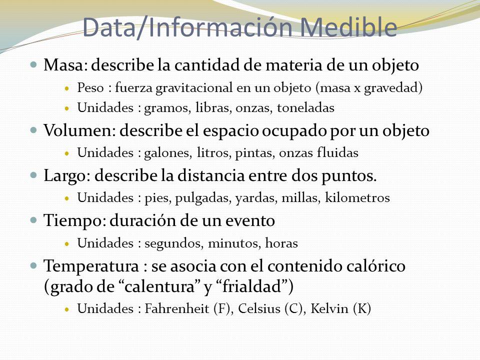 Data/Información Medible Masa: describe la cantidad de materia de un objeto Peso : fuerza gravitacional en un objeto (masa x gravedad) Unidades : gram