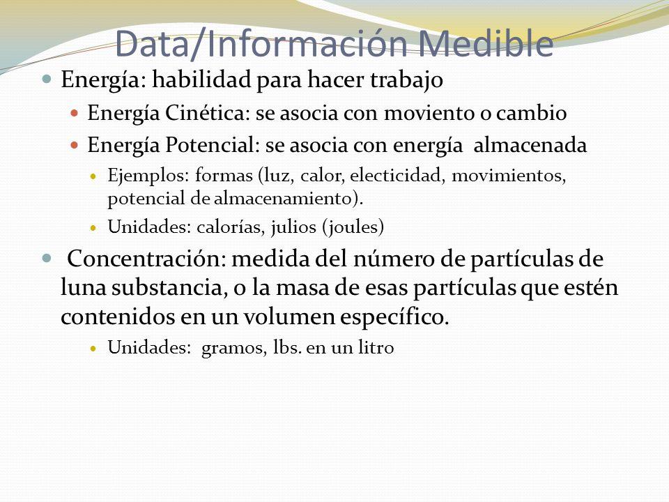Data/Información Medible Densidad: razon de masa a volumen d = m/V Masa y volumen son función de la cantidad de material presente ( Unidades : g/mL, g/cm 3, g/cc La densidad es independiente a la cantidad de materia.