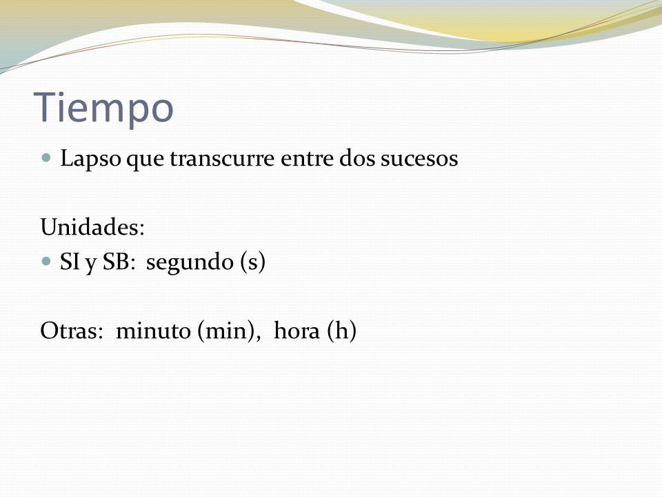 Tiempo Lapso que transcurre entre dos sucesos Unidades: SI y SB: segundo (s) Otras: minuto (min), hora (h)