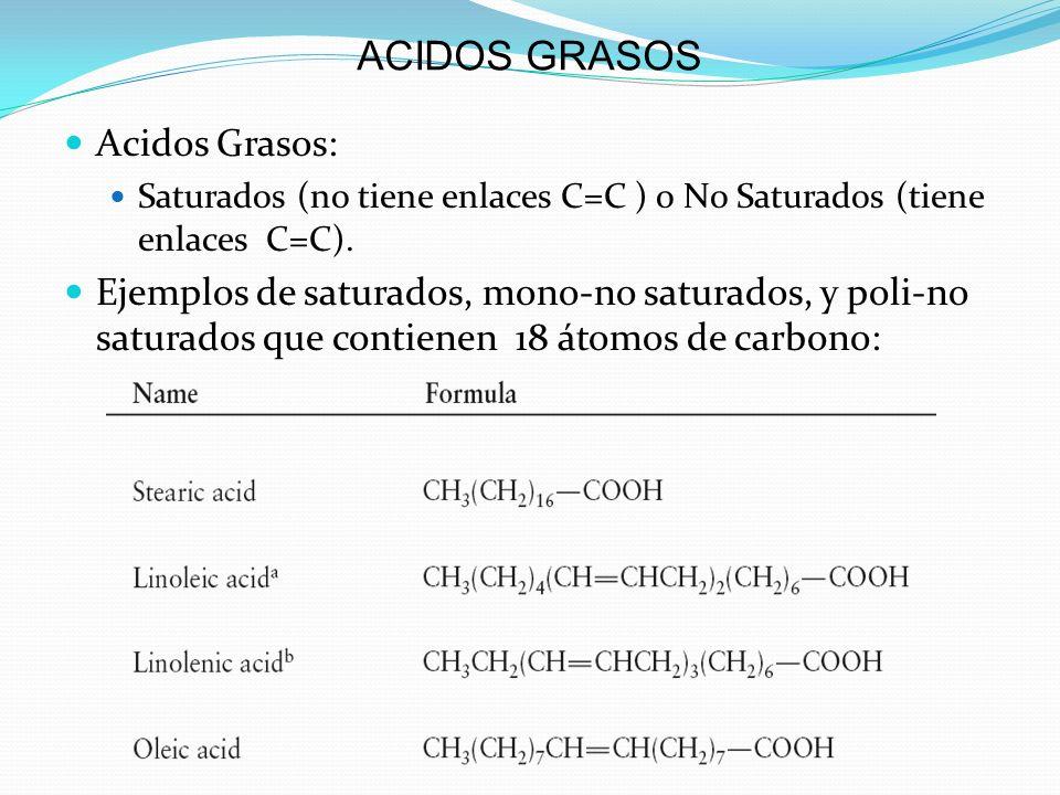 ACIDOS GRASOS Acidos Grasos: Saturados (no tiene enlaces C=C ) o No Saturados (tiene enlaces C=C). Ejemplos de saturados, mono-no saturados, y poli-no