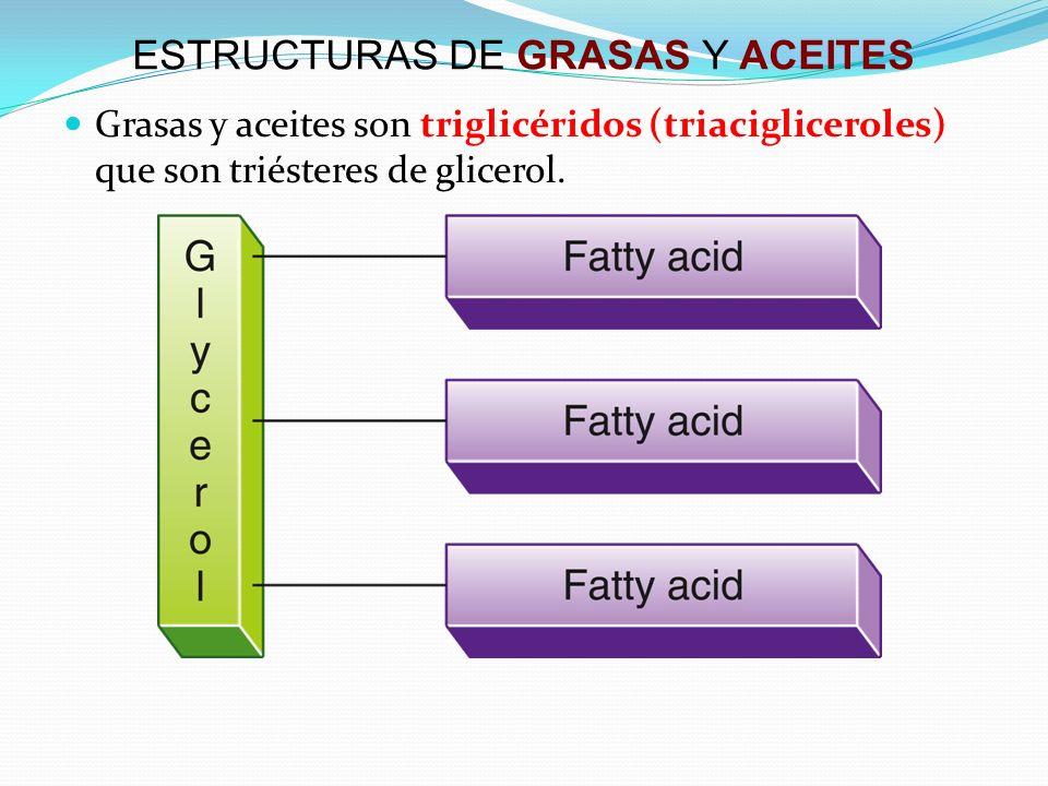 ESTRUCTURAS DE GRASAS Y ACEITES Grasas y aceites son triglicéridos (triacigliceroles) que son triésteres de glicerol.