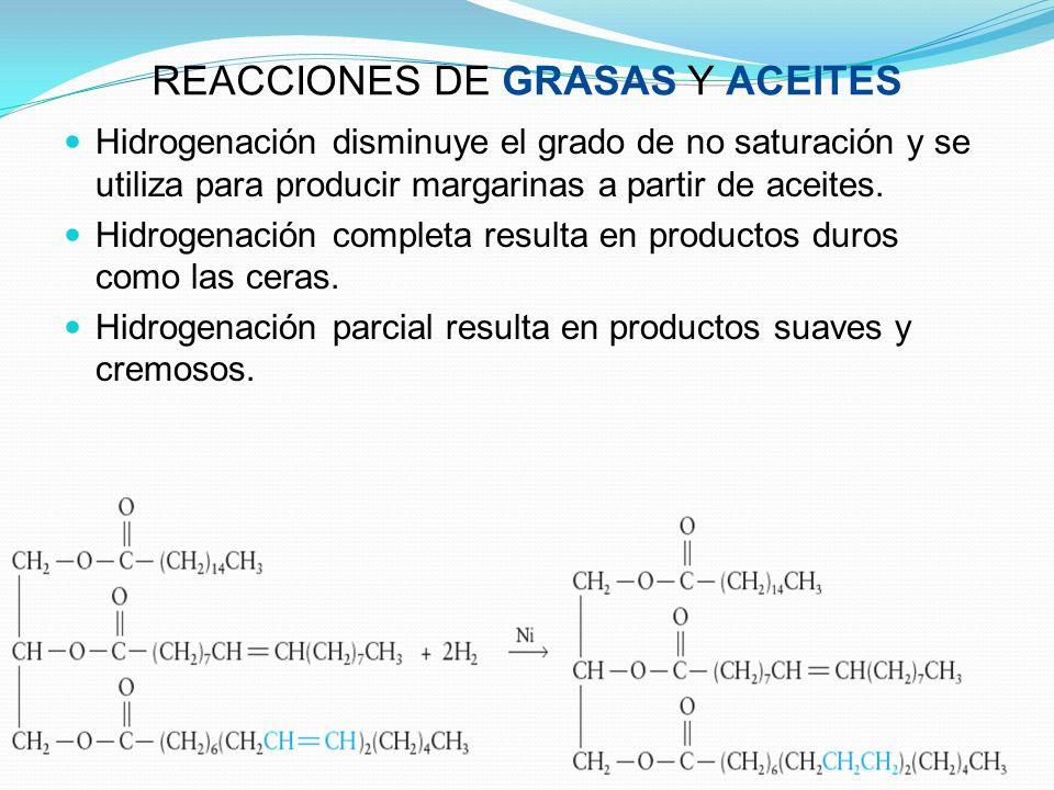 REACCIONES DE GRASAS Y ACEITES Hidrogenación disminuye el grado de no saturación y se utiliza para producir margarinas a partir de aceites. Hidrogenac