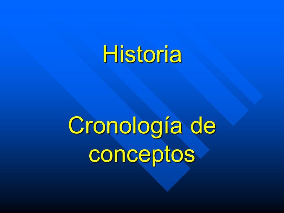 Historia Cronología de conceptos