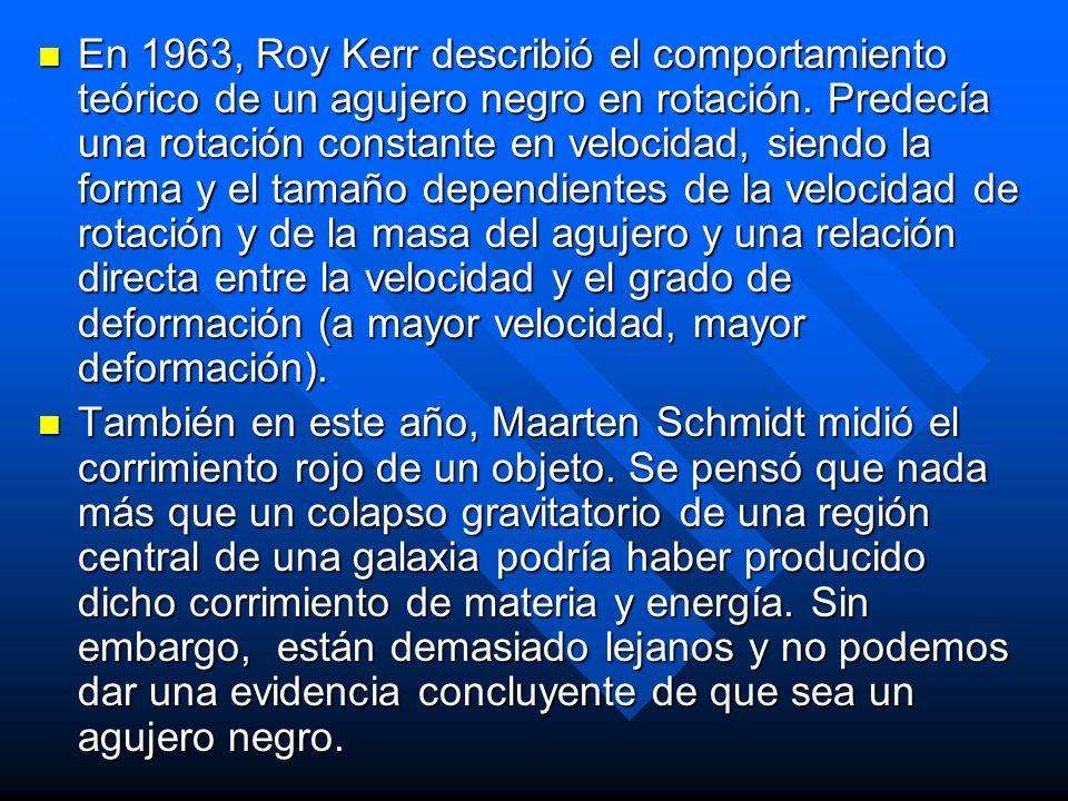 En 1963, Roy Kerr describió el comportamiento teórico de un agujero negro en rotación. Predecía una rotación constante en velocidad, siendo la forma y