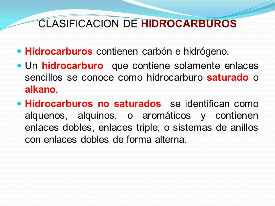CLASIFICACION DE HIDROCARBUROS Hidrocarburos contienen carbón e hidrógeno. Un hidrocarburo que contiene solamente enlaces sencillos se conoce como hid