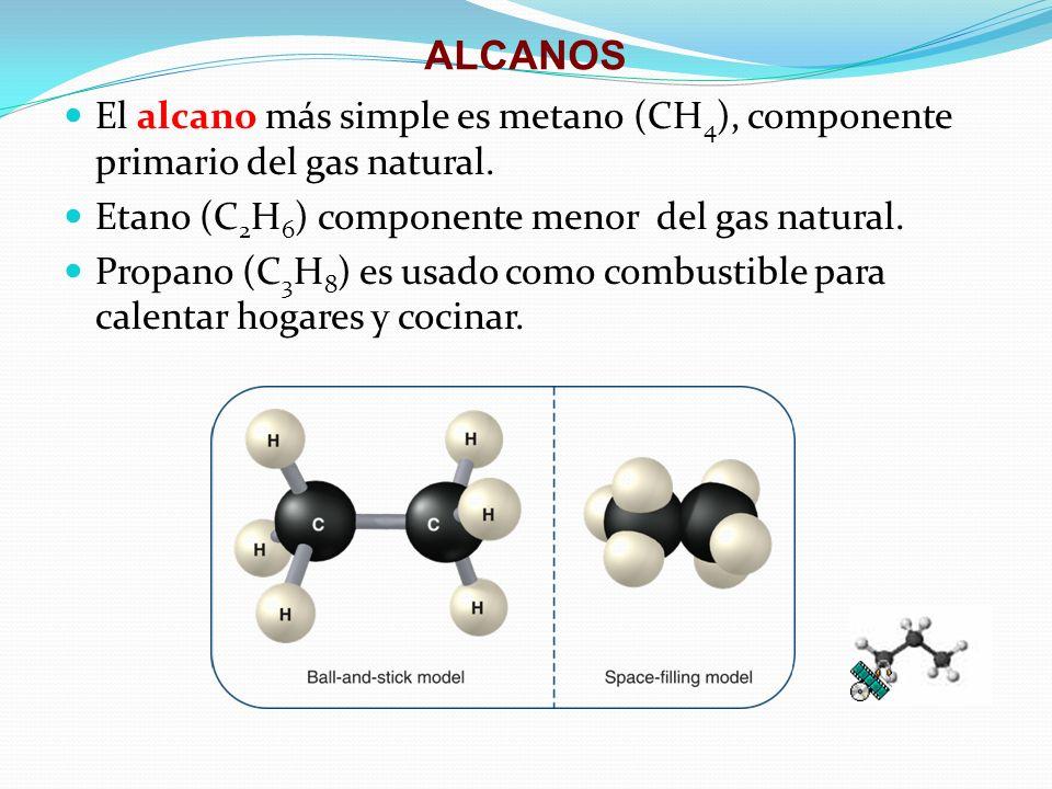 ALCANOS El alcano más simple es metano (CH 4 ), componente primario del gas natural. Etano (C 2 H 6 ) componente menor del gas natural. Propano (C 3 H