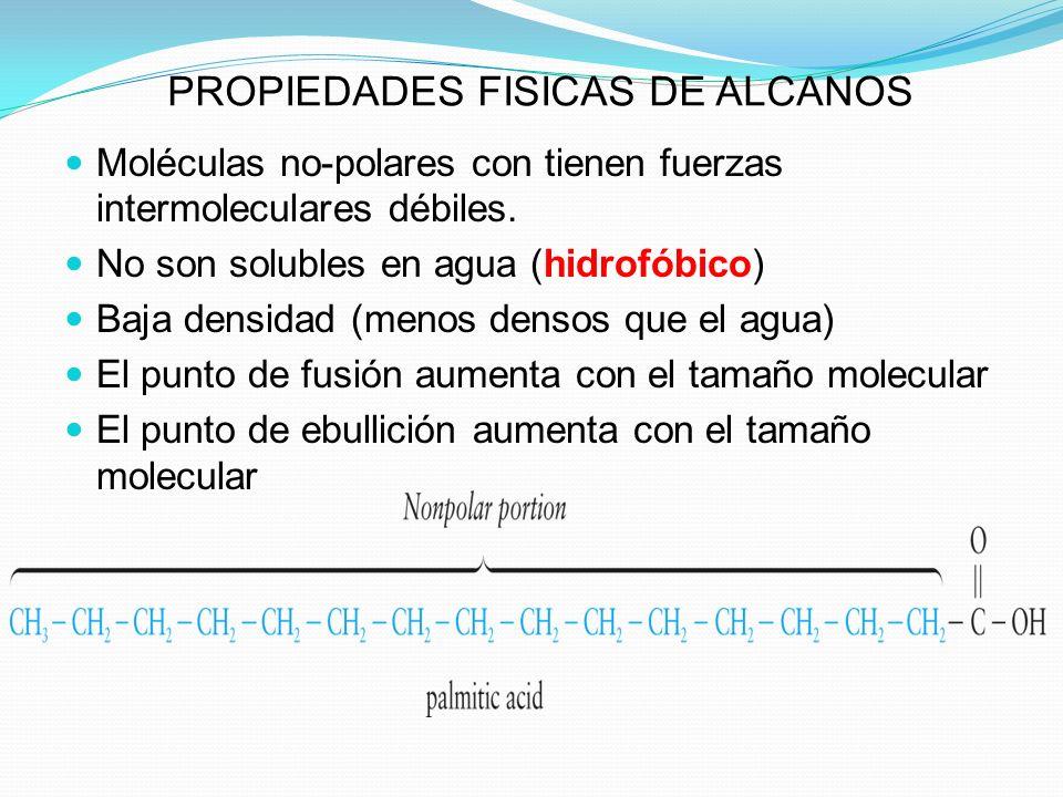 PROPIEDADES FISICAS DE ALCANOS Moléculas no-polares con tienen fuerzas intermoleculares débiles. No son solubles en agua (hidrofóbico) Baja densidad (