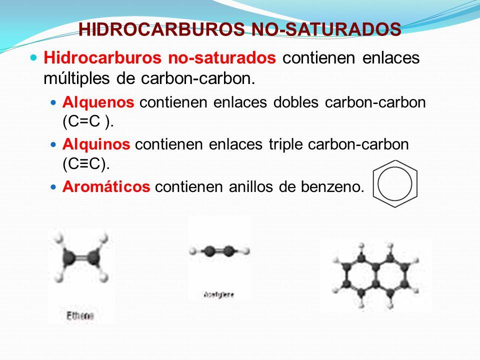 HIDROCARBUROS NO-SATURADOS Hidrocarburos no-saturados contienen enlaces múltiples de carbon-carbon. Alquenos contienen enlaces dobles carbon-carbon (C