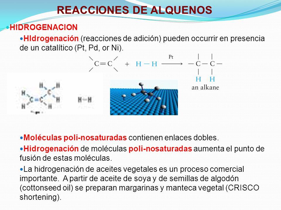 REACCIONES DE ALQUENOS HIDROGENACION HIdrogenación (reacciones de adición) pueden occurrir en presencia de un catalítico (Pt, Pd, or Ni). Moléculas po