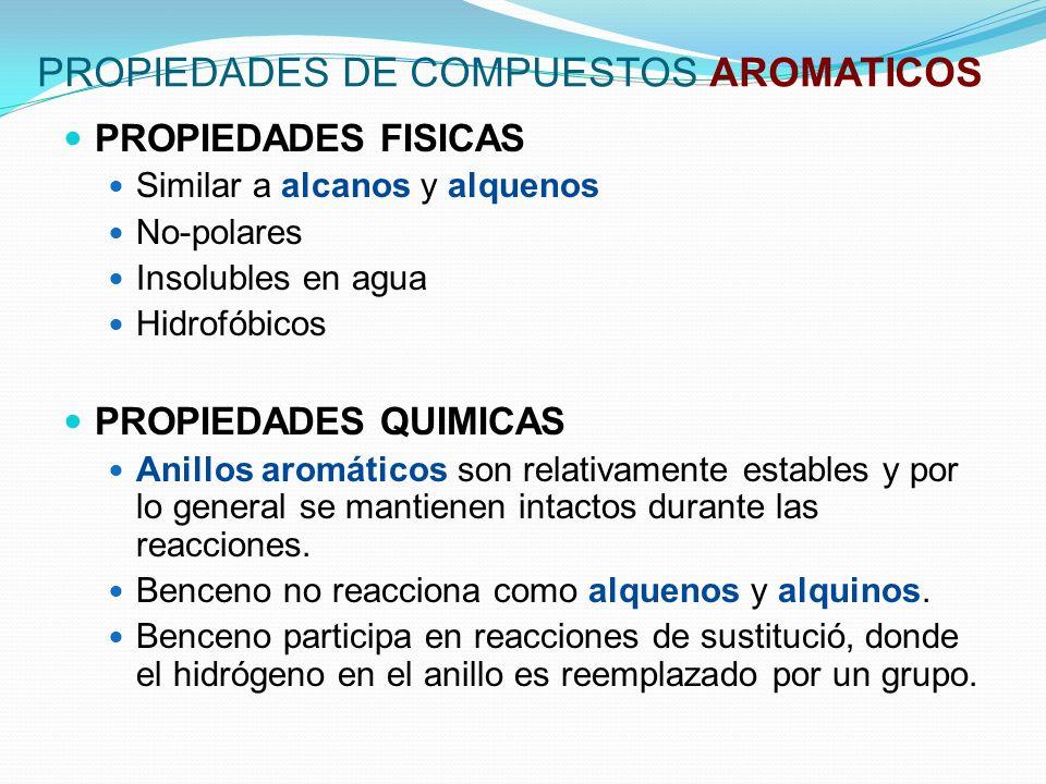 PROPIEDADES DE COMPUESTOS AROMATICOS PROPIEDADES FISICAS Similar a alcanos y alquenos No-polares Insolubles en agua Hidrofóbicos PROPIEDADES QUIMICAS