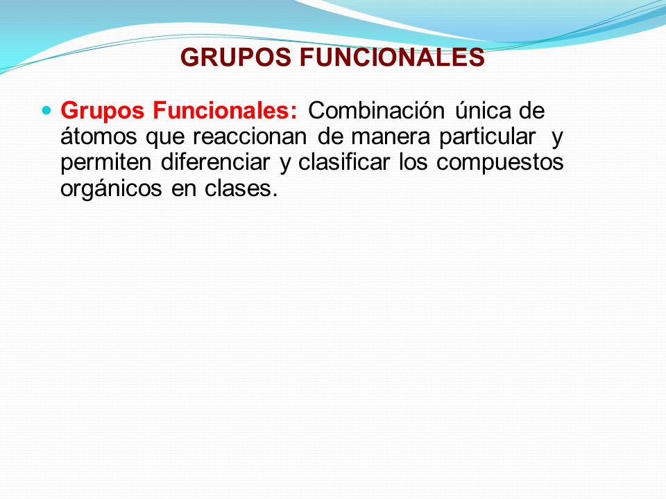 GRUPOS FUNCIONALES Grupos Funcionales: Combinación única de átomos que reaccionan de manera particular y permiten diferenciar y clasificar los compues