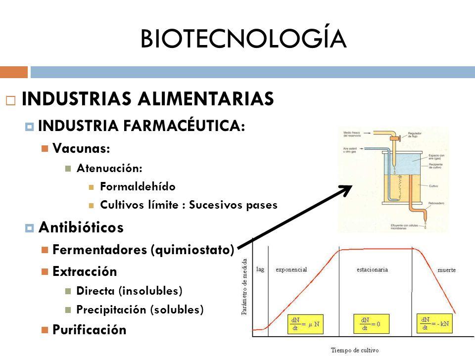 BIOTECNOLOGÍA INDUSTRIAS ALIMENTARIAS INDUSTRIA FARMACÉUTICA: Vacunas: Atenuación: Formaldehído Cultivos límite : Sucesivos pases Antibióticos Ferment