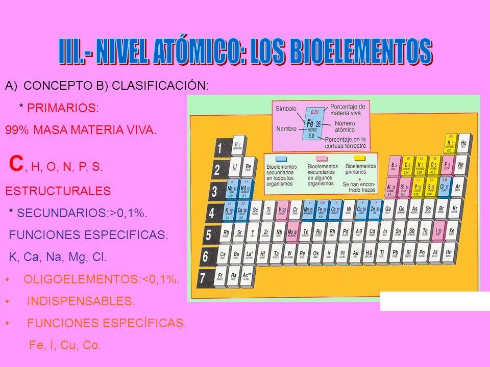 A)CONCEPTO B) CLASIFICACIÓN: * PRIMARIOS: 99% MASA MATERIA VIVA. C, H, O, N, P, S. ESTRUCTURALES * SECUNDARIOS:>0,1%. FUNCIONES ESPECIFICAS. K, Ca, Na