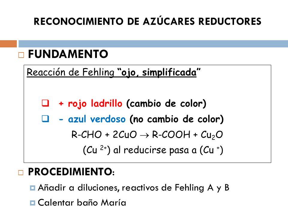 RECONOCIMIENTO DE AZÚCARES REDUCTORES FUNDAMENTO PROCEDIMIENTO: Añadir a diluciones, reactivos de Fehling A y B Calentar baño María Reacción de Fehlin