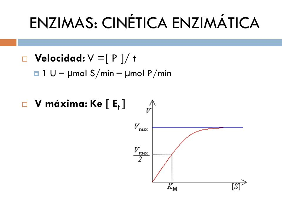 ENZIMAS: CINÉTICA ENZIMÁTICA Velocidad: V = P / t 1 U µmol S/min µmol P/min V máxima: Ke E t