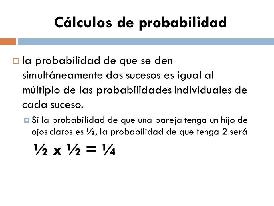 Cálculos de probabilidad la probabilidad de que se den simultáneamente dos sucesos es igual al múltiplo de las probabilidades individuales de cada suc