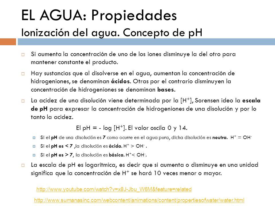 EL AGUA: Propiedades Ionización del agua. Concepto de pH Si aumenta la concentración de uno de los iones disminuye la del otro para mantener constante