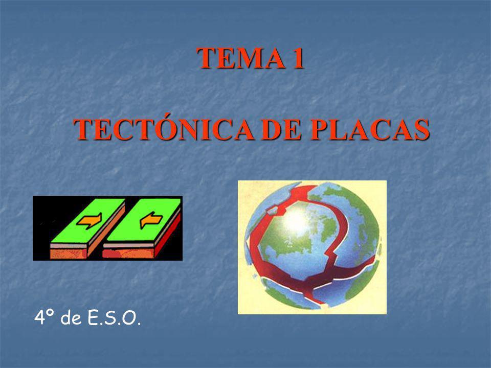 TEMA 1 TECTÓNICA DE PLACAS 4º de E.S.O.