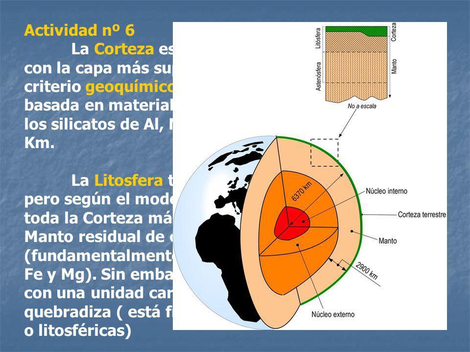 Actividad nº 6 La Corteza es una división que se corresponde con la capa más superficial de la Tierra según el criterio geoquímico ya que su composici