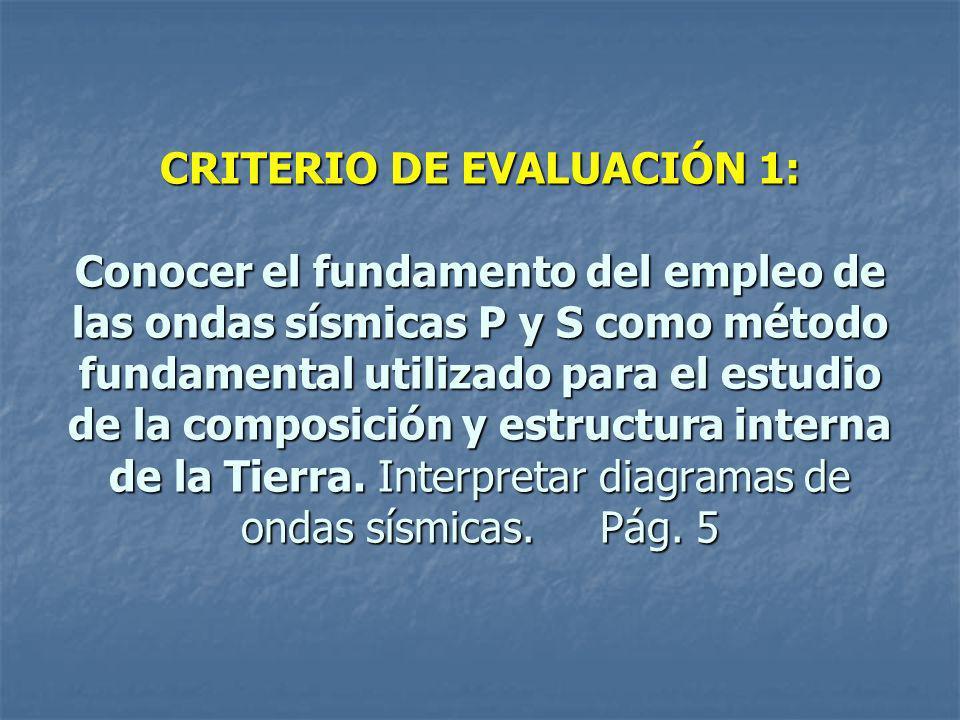 CRITERIO DE EVALUACIÓN 1: Conocer el fundamento del empleo de las ondas sísmicas P y S como método fundamental utilizado para el estudio de la composi