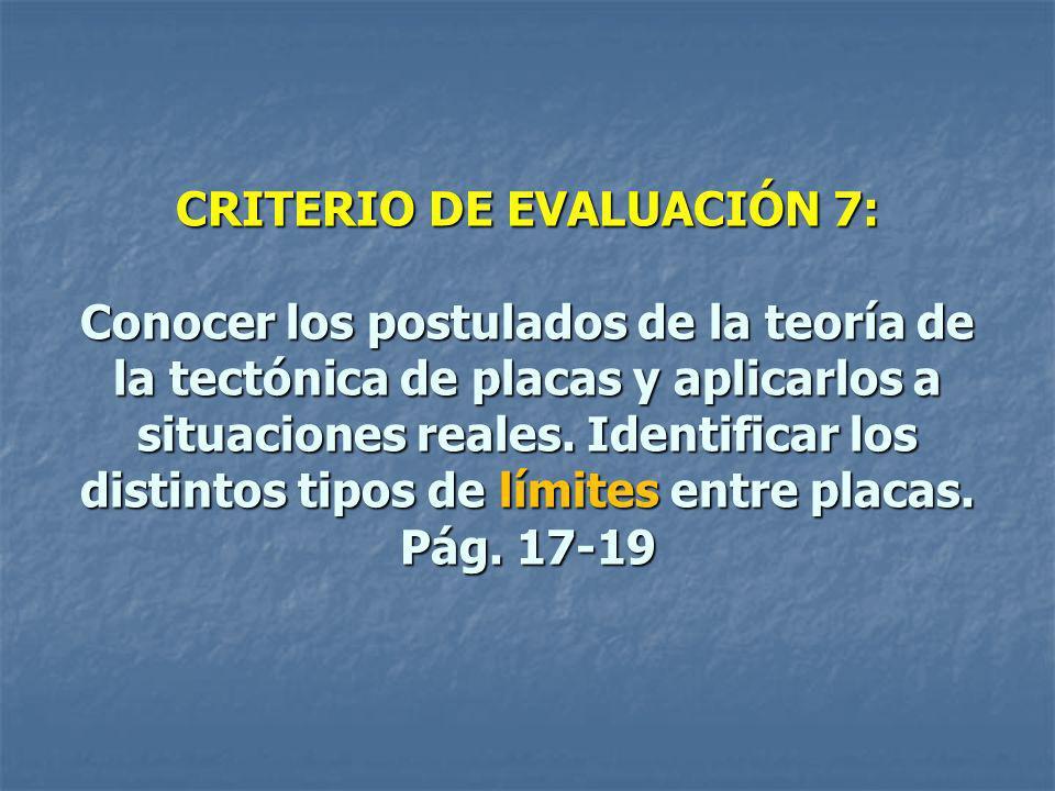CRITERIO DE EVALUACIÓN 7: Conocer los postulados de la teoría de la tectónica de placas y aplicarlos a situaciones reales. Identificar los distintos t