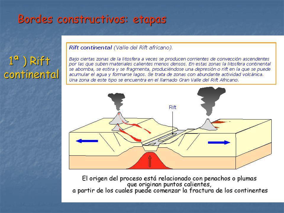 Bordes constructivos: etapas 1ª ) Rift continental