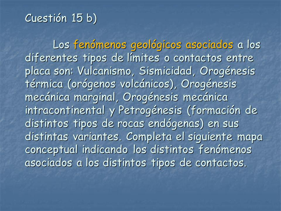 Cuestión 15 b) Los fenómenos geológicos asociados a los diferentes tipos de límites o contactos entre placa son: Vulcanismo, Sismicidad, Orogénesis té