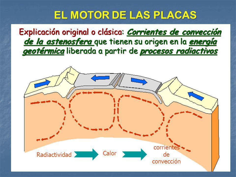 Explicación original o clásica: Corrientes de convección de la astenosfera que tienen su origen en la energía geotérmica liberada a partir de procesos